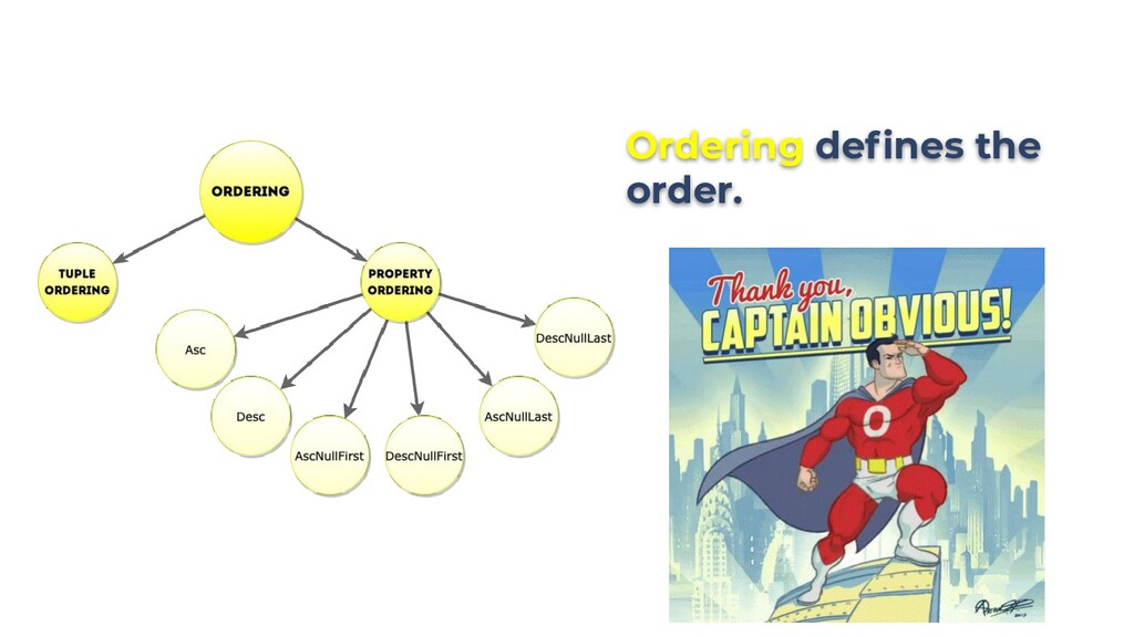 Ordering defines the order.
