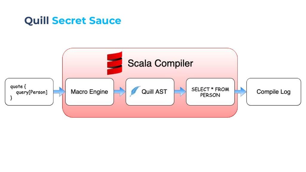 Quill Secret Sauce