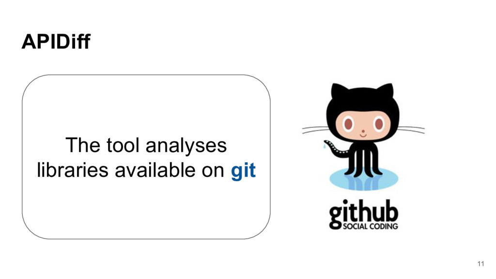 11 APIDiff The tool analyses libraries availabl...