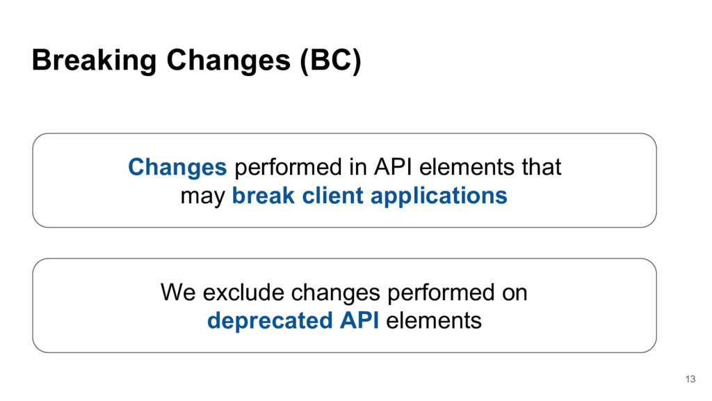 Breaking Changes (BC) Changes performed in API ...