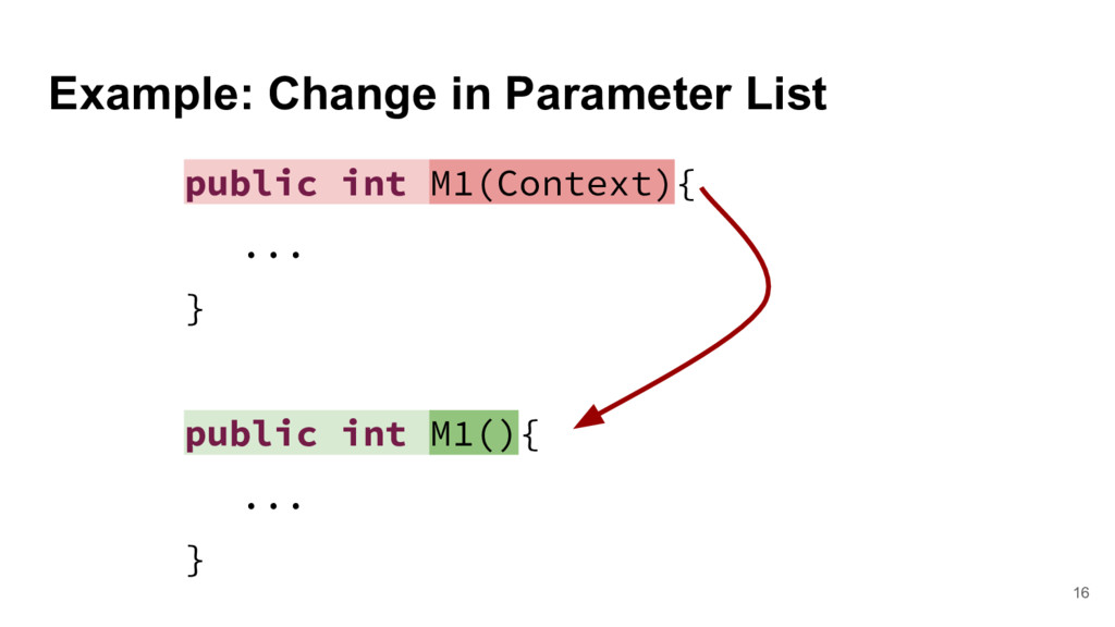 Example: Change in Parameter List 16 public int...