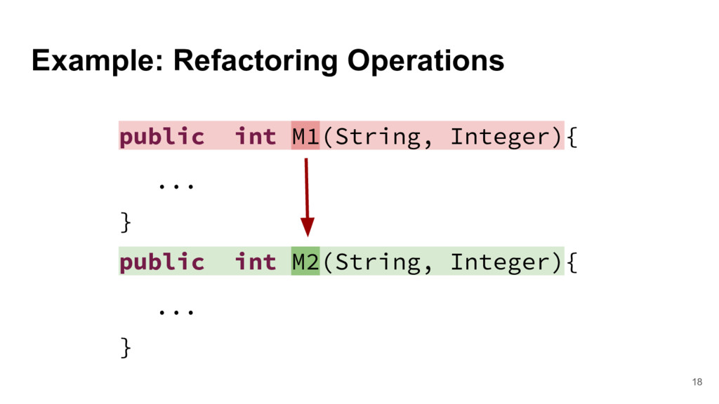 Example: Refactoring Operations 18 public int M...