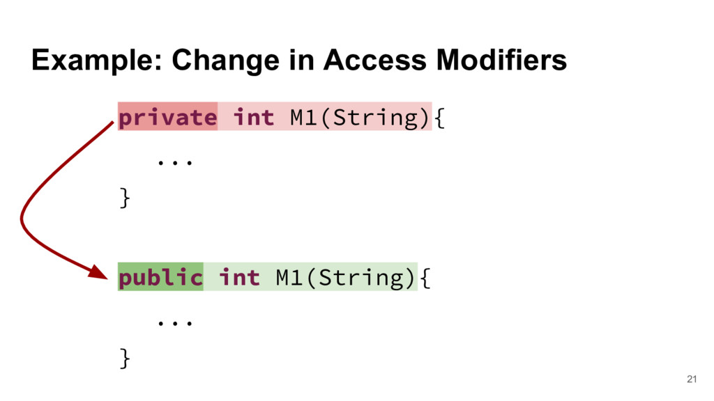 Example: Change in Access Modifiers 21 private ...