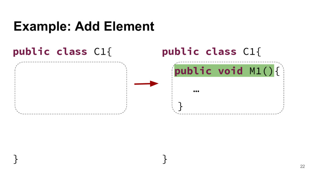 Example: Add Element 22 public class C1{ public...