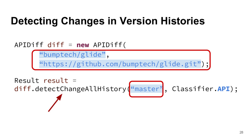 Detecting Changes in Version Histories 28 APIDi...
