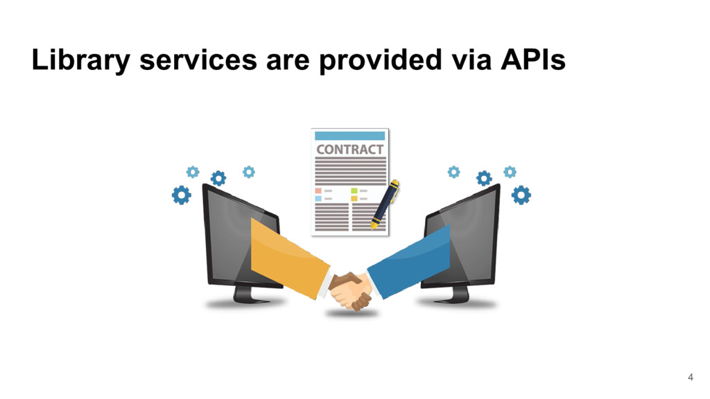 Library services are provided via APIs 4