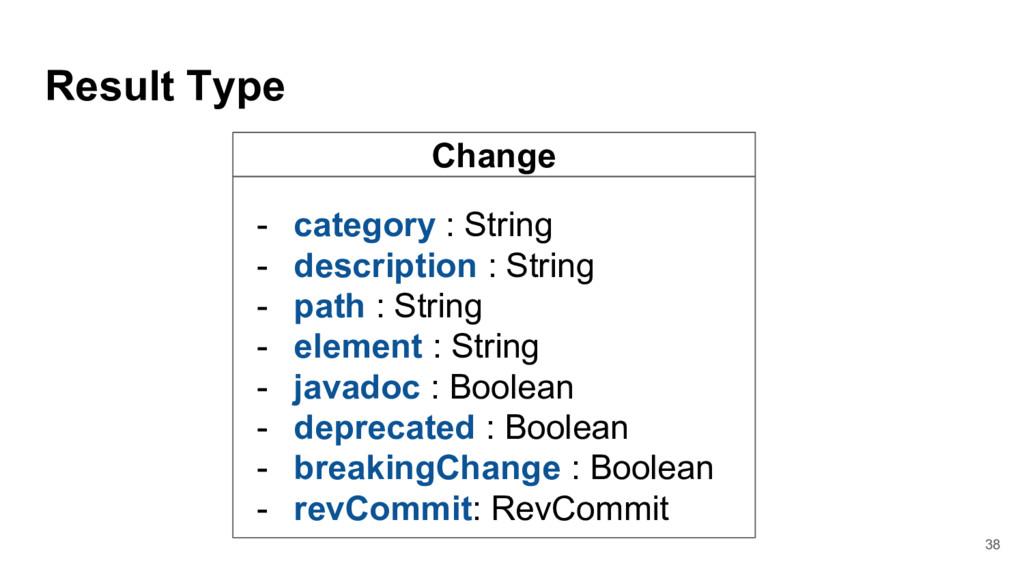 Result Type 38 - category : String - descriptio...