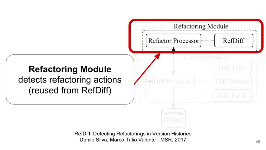 45 Refactoring Module detects refactoring actio...
