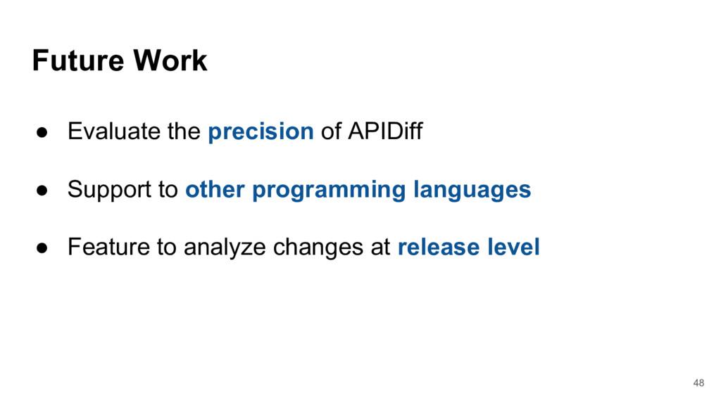 Future Work 48 ● Evaluate the precision of APID...
