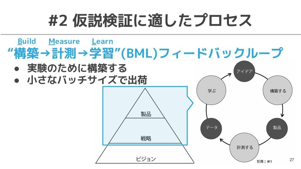 """#2 仮説検証に適したプロセス """"構築→計測→学習""""(BML)フィードバックループ 27 ● ..."""