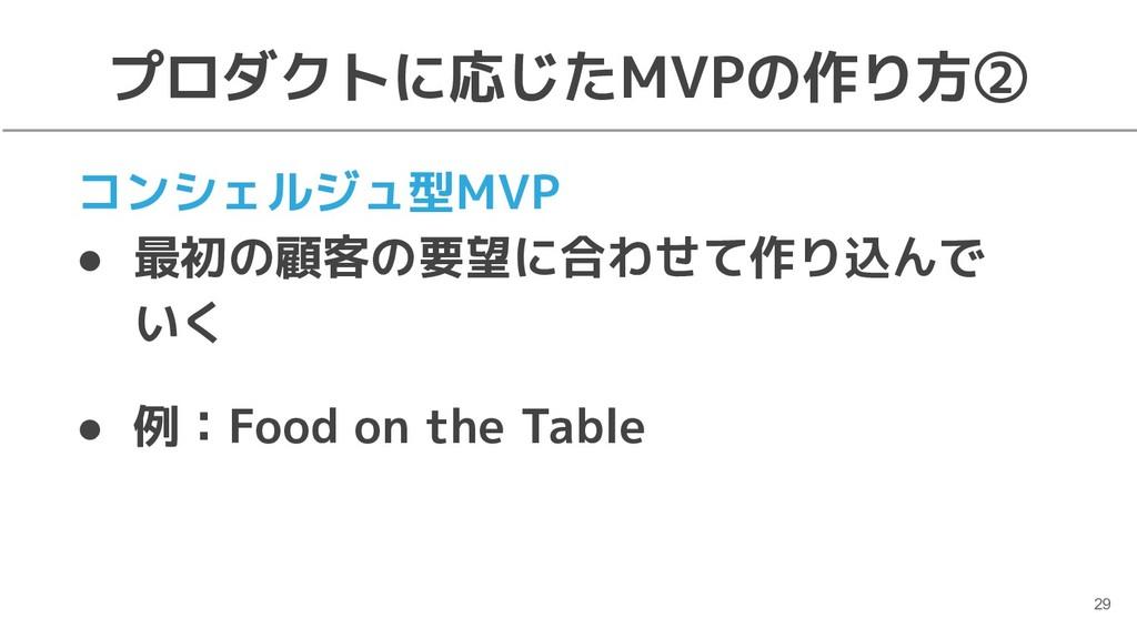 コンシェルジュ型MVP ● 最初の顧客の要望に合わせて作り込んで いく ● 例:Food on...