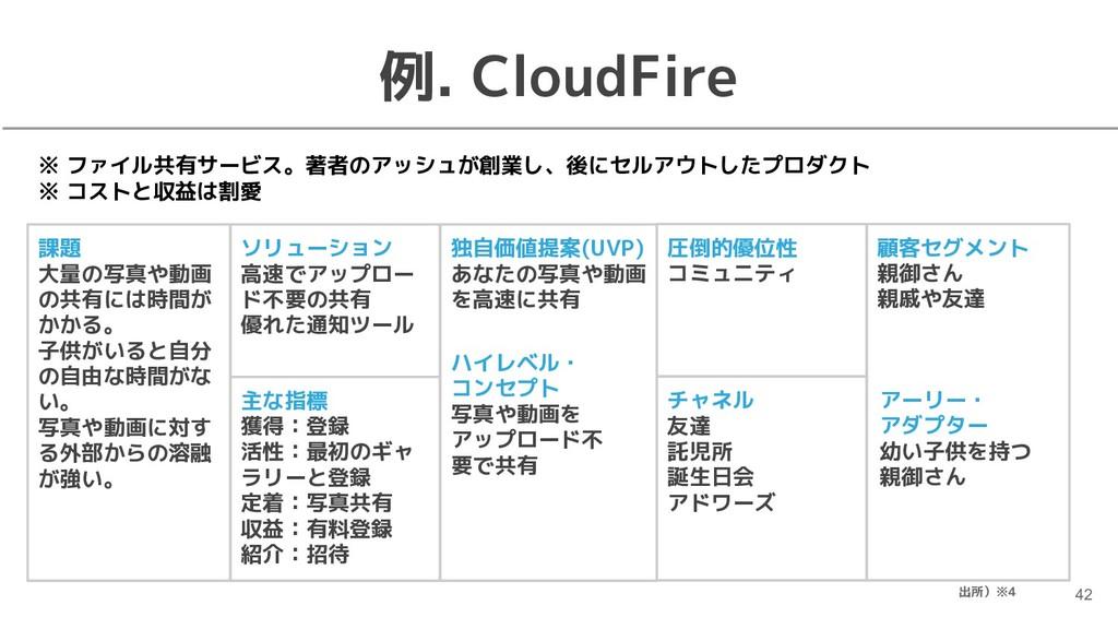 例. CloudFire 42 課題 大量の写真や動画 の共有には時間が かかる。 子供がいる...