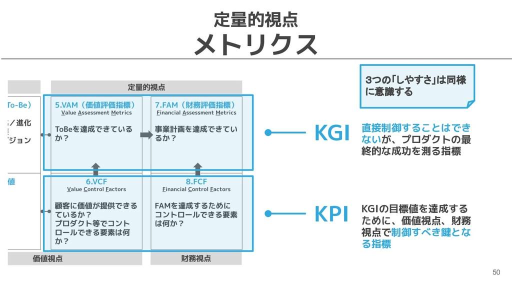 定量的視点 メトリクス 50 KGI KPI 直接制御することはでき ないが、プロダクトの最 ...