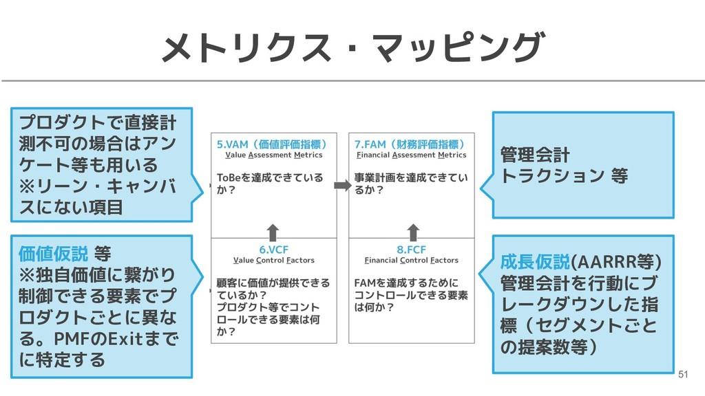 メトリクス・マッピング 51 管理会計 トラクション 等 成長仮説(AARRR等) 管理会計を...
