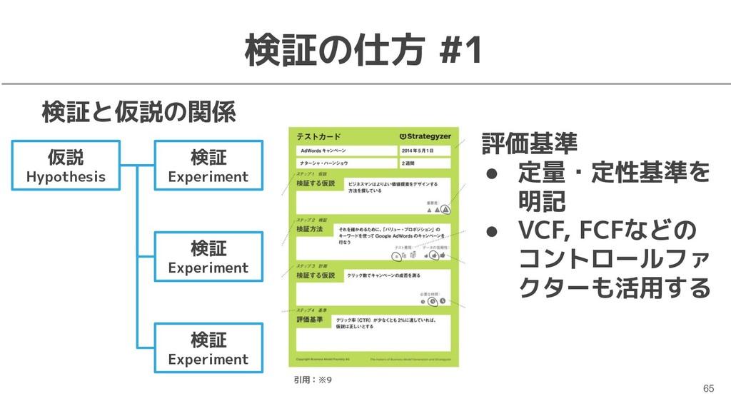 検証の仕方 #1 65 仮説 Hypothesis 検証 Experiment 検証と仮説の関...