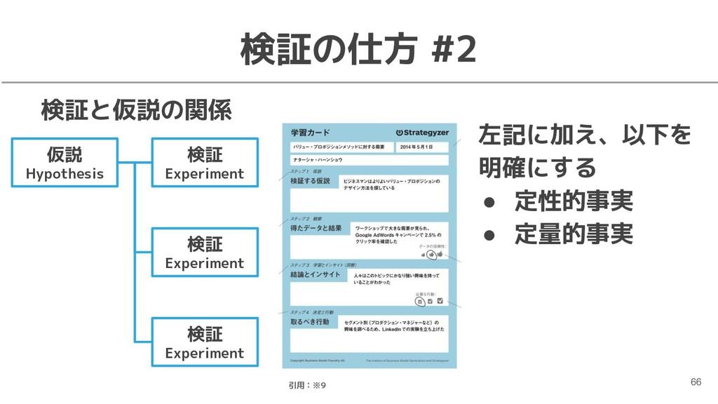 検証の仕方 #2 66 仮説 Hypothesis 検証 Experiment 検証と仮説の関...
