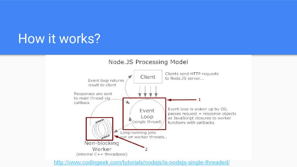 How it works? http://www.codingeek.com/tutorial...