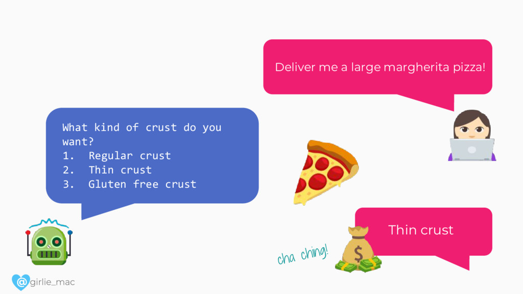 @ Deliver me a large margherita pizza! What kin...