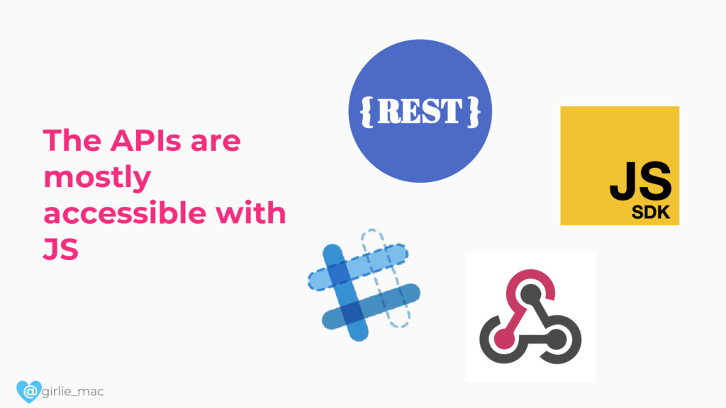 @ { REST } The APIs are mostly accessible with ...