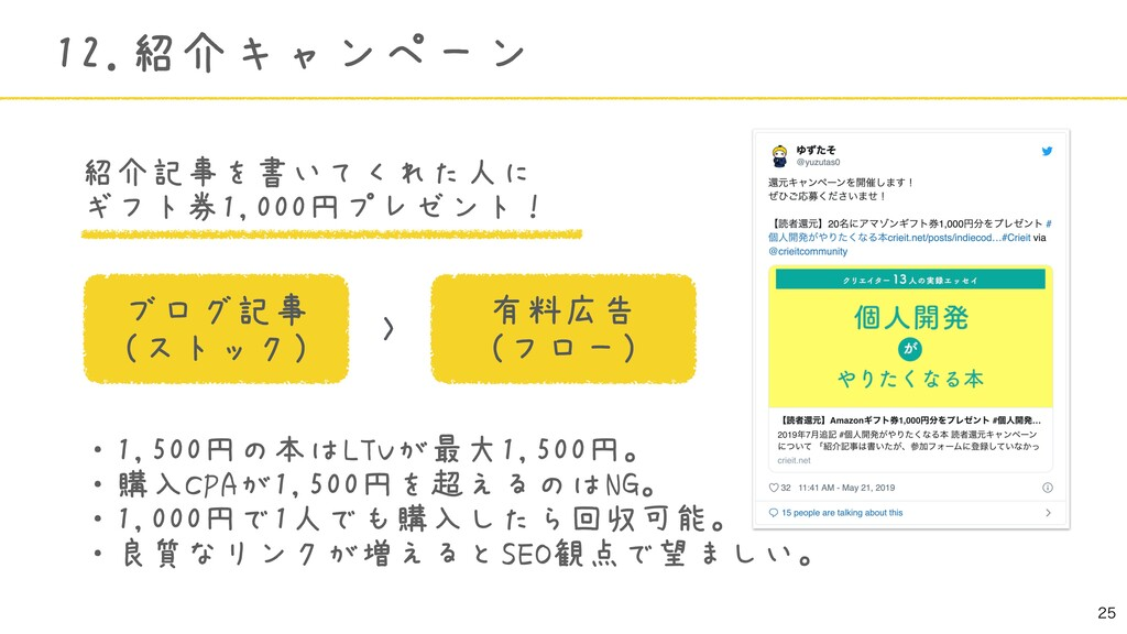 紹介記事を書いてくれた人に ギフト券1,000円プレゼント! ・1,500円の本はLTVが最...