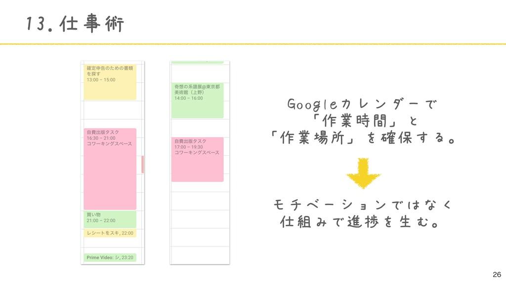 Googleカレンダーで 「作業時間」と 「作業場所」を確保する。  モチベーションで...