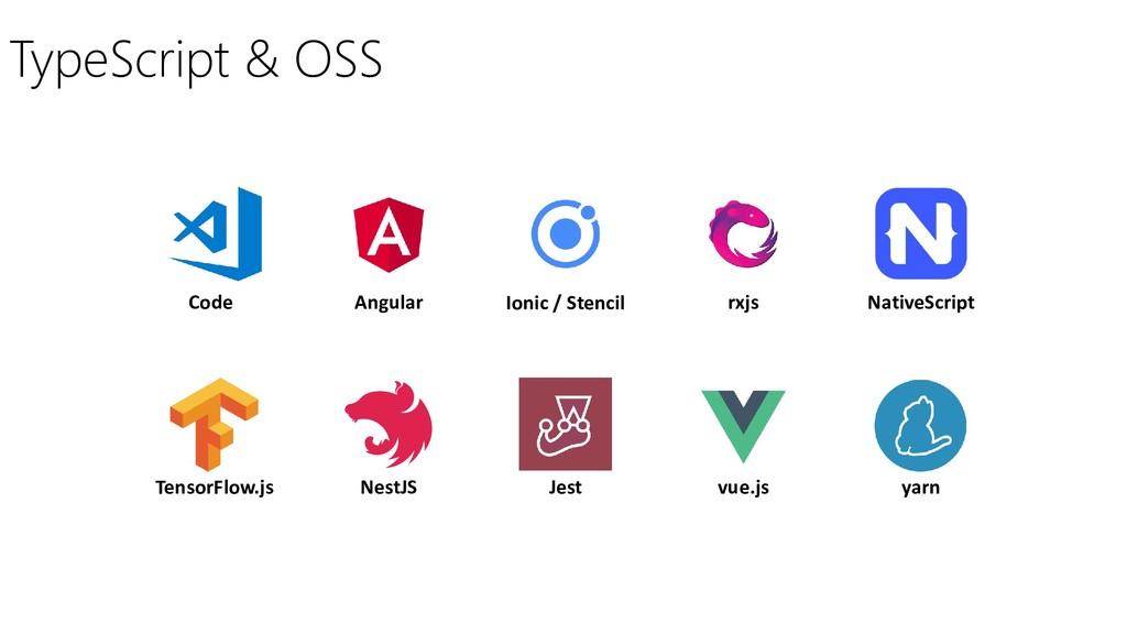 TypeScript & OSS Code Angular Ionic / Stencil r...