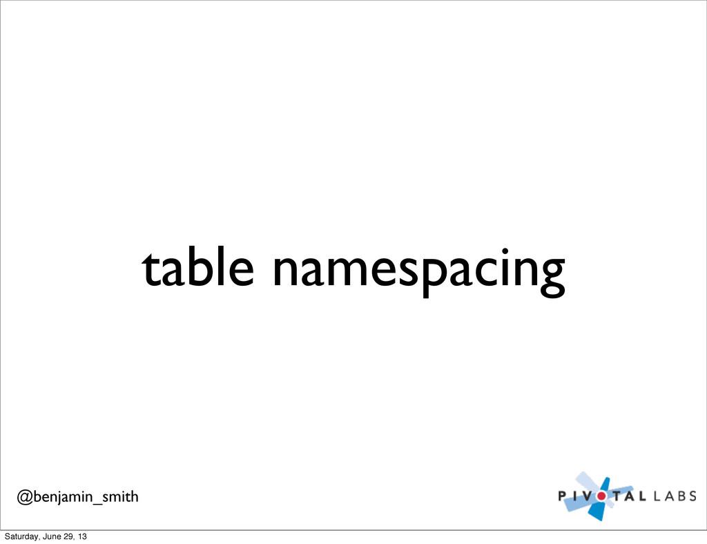 table namespacing @benjamin_smith Saturday, Jun...