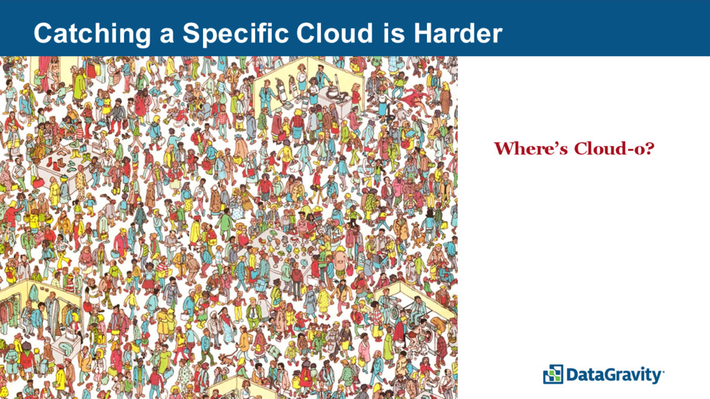 26 Catching a Specific Cloud is Harder Where's ...