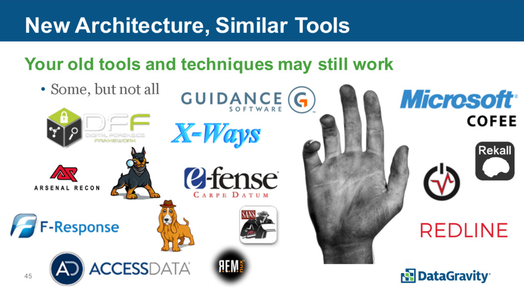 45 New Architecture, Similar Tools Your old too...
