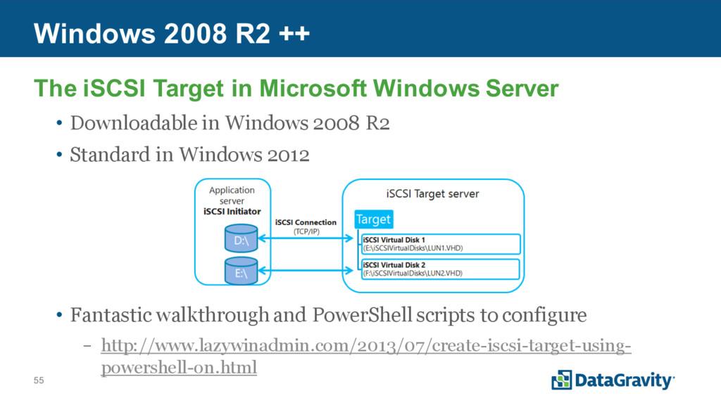55 Windows 2008 R2 ++ The iSCSI Target in Micro...