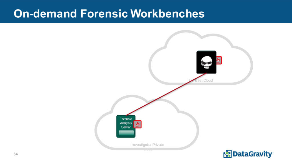 64 On-demand Forensic Workbenches Investigator ...