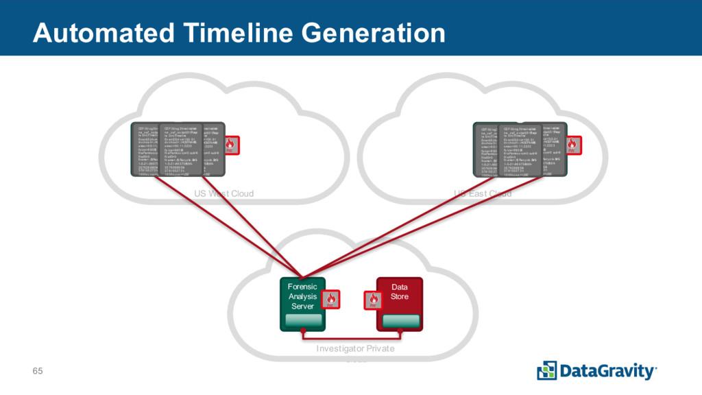 65 Automated Timeline Generation US West Cloud ...