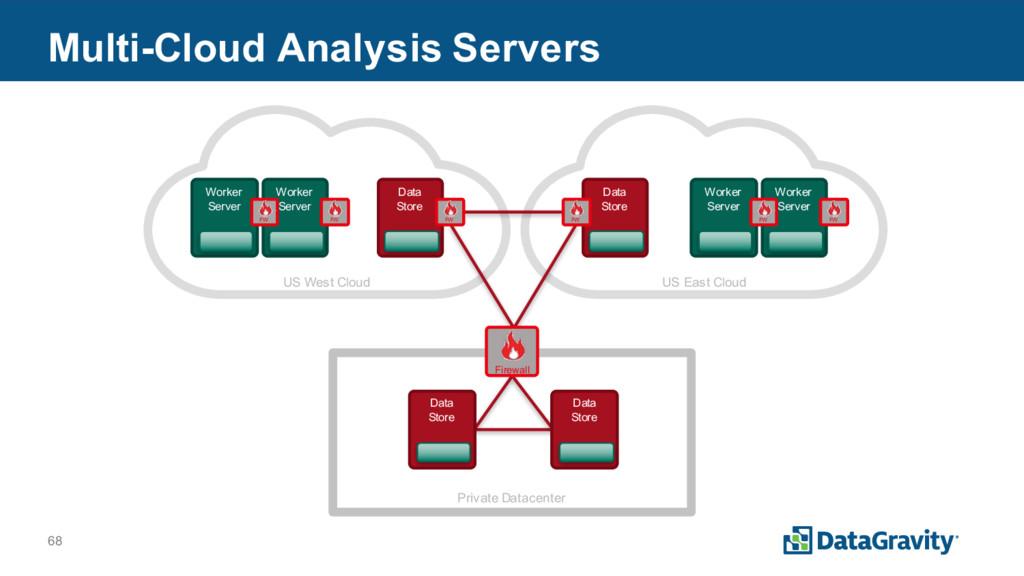 68 Multi-Cloud Analysis Servers US West Cloud P...