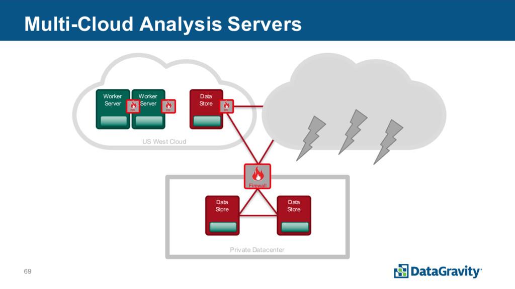 69 Multi-Cloud Analysis Servers US West Cloud P...