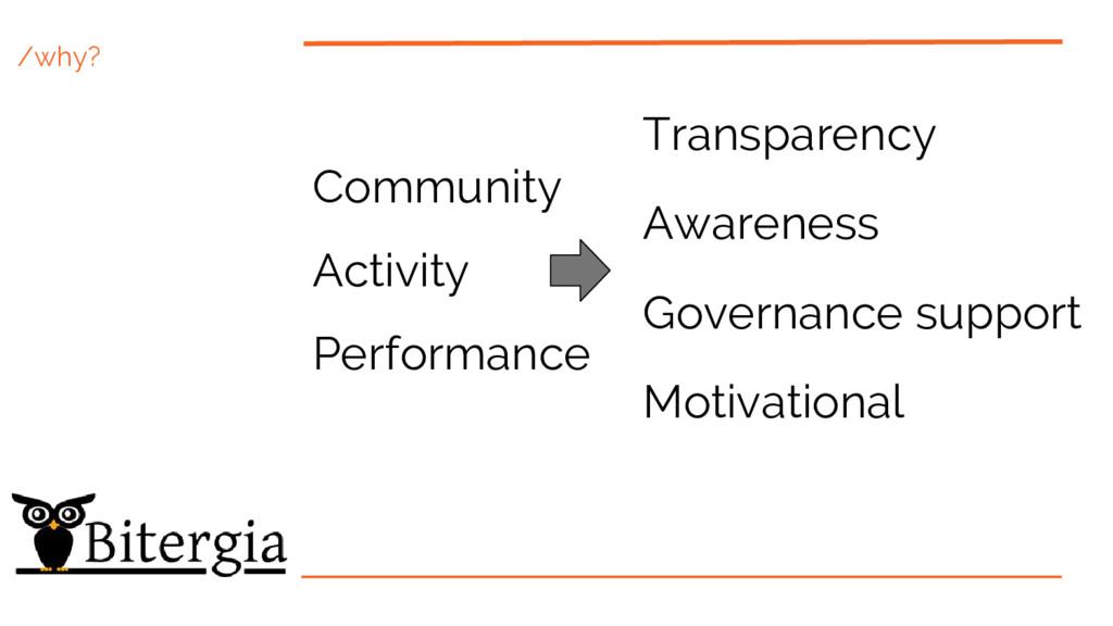 /why? Community Activity Performance Transparen...