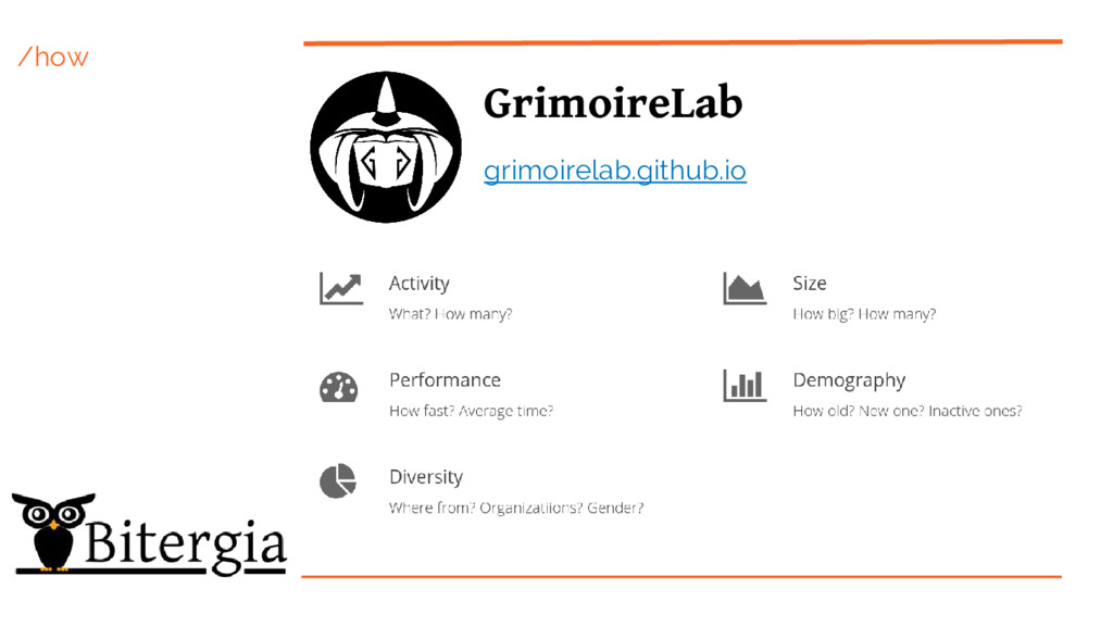 /how GrimoireLab grimoirelab.github.io