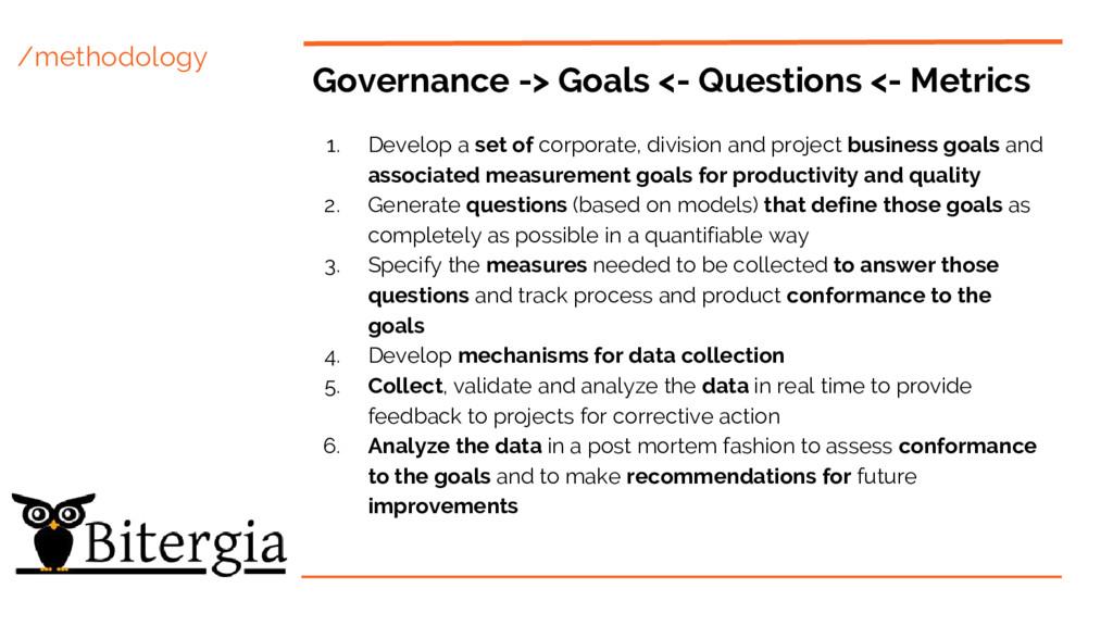 /methodology Governance -> Goals <- Questions <...