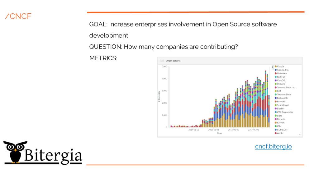 /CNCF GOAL: Increase enterprises involvement in...