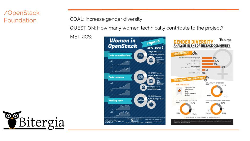 /OpenStack Foundation GOAL: Increase gender div...