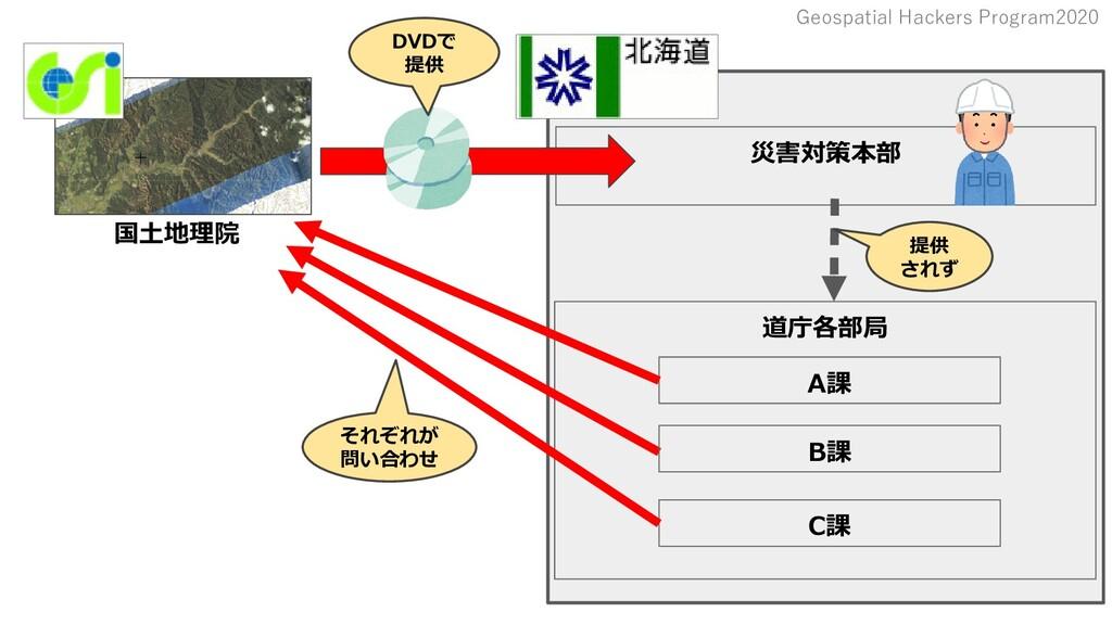 Geospatial Hackers Program2020 国土地理院 災害対策本部 A課 ...
