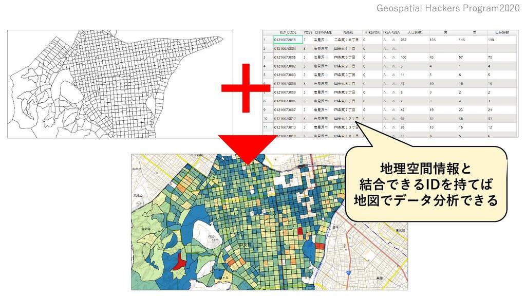Geospatial Hackers Program2020 地理空間情報と 結合できるIDを...