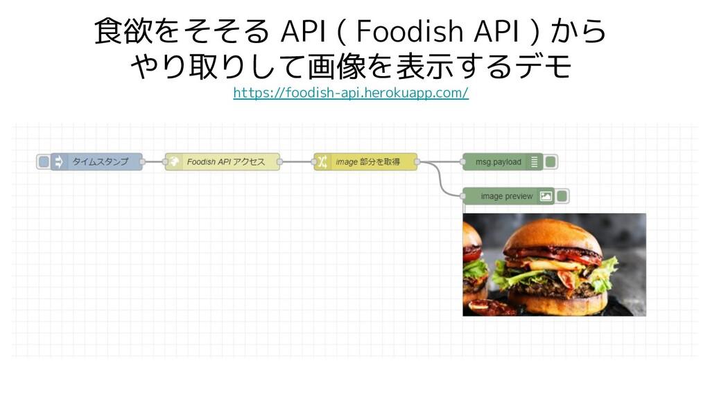 食欲をそそる API ( Foodish API ) から やり取りして画像を表示するデモ h...