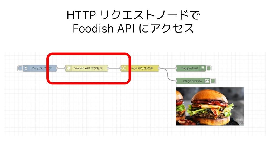 HTTP リクエストノードで Foodish API にアクセス