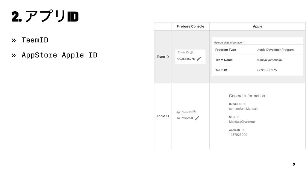 2. ΞϓϦID » TeamID » AppStore Apple ID 7