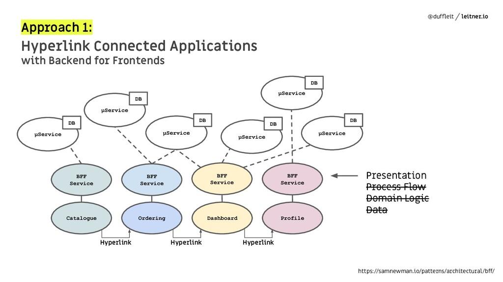 @duffleit leitner.io Approach 1: Hyperlink Conne...