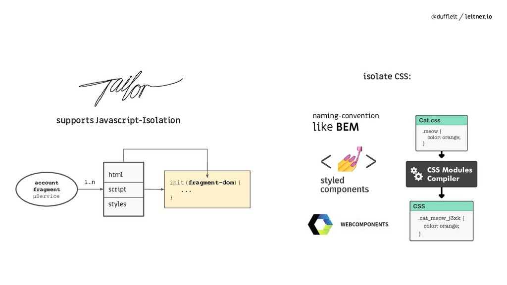 @duffleit leitner.io supports Javascript-Isolati...