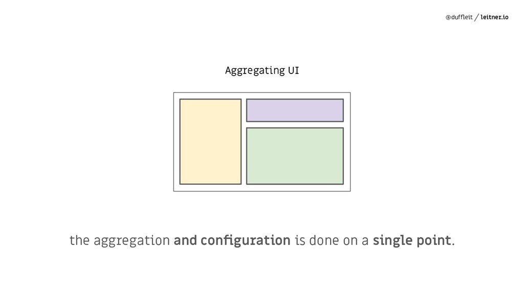 @duffleit leitner.io the aggregation and configur...