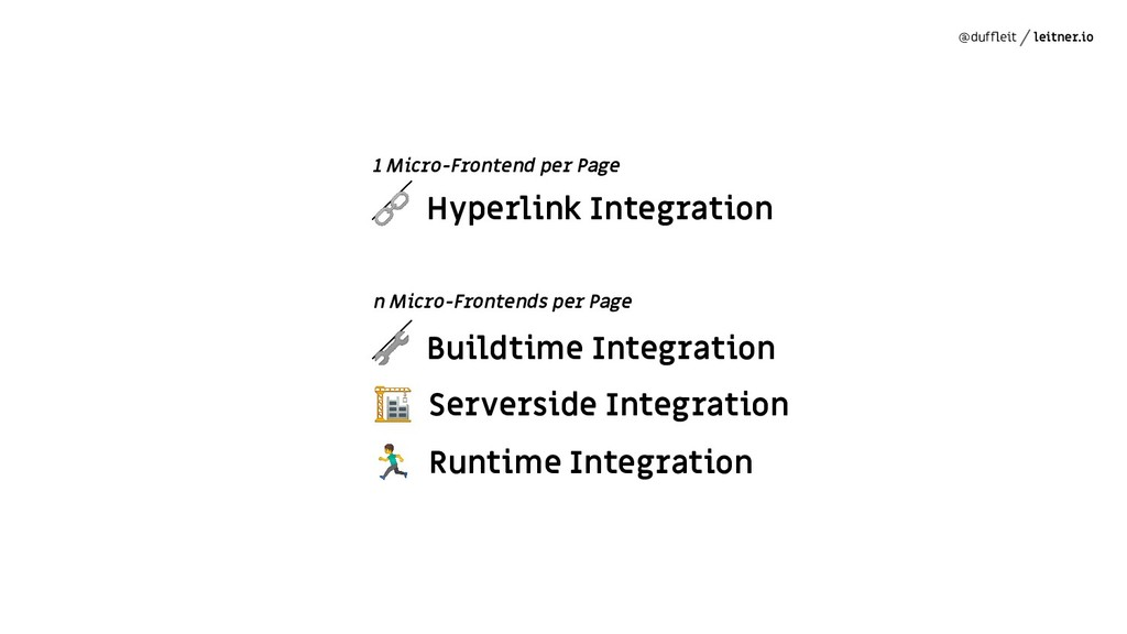 @duffleit leitner.io 1 Micro-Frontend per Page  ...