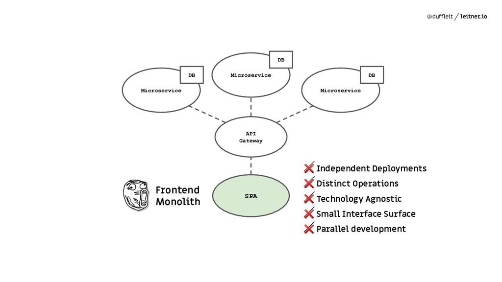 @duffleit leitner.io Microservice API Gateway SP...