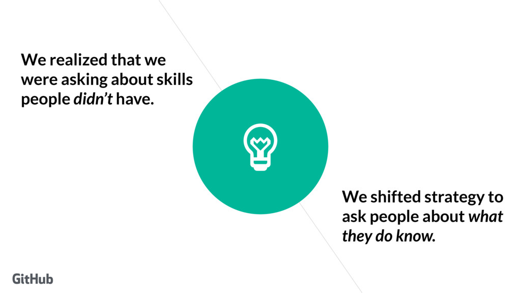 We realized that we were asking about skills pe...